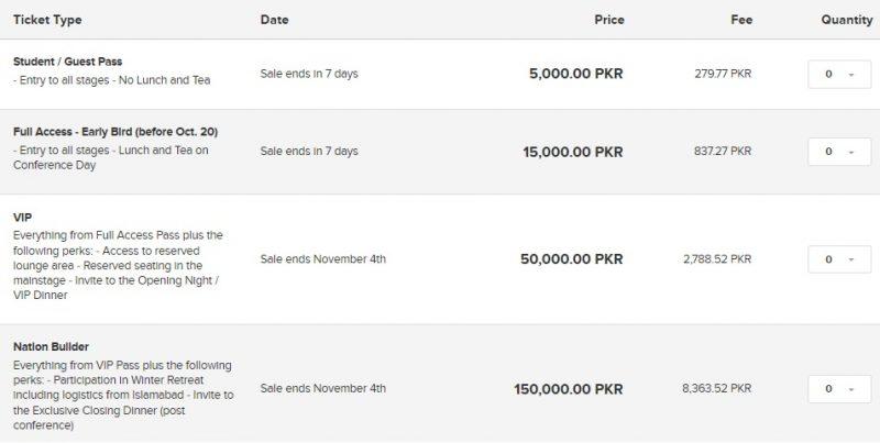 Startup Grind Pakistan 2019 Ticket Prices Comparison